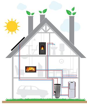Funcionamento Interligado de Recuperadores de Calor de Aquecimento Central