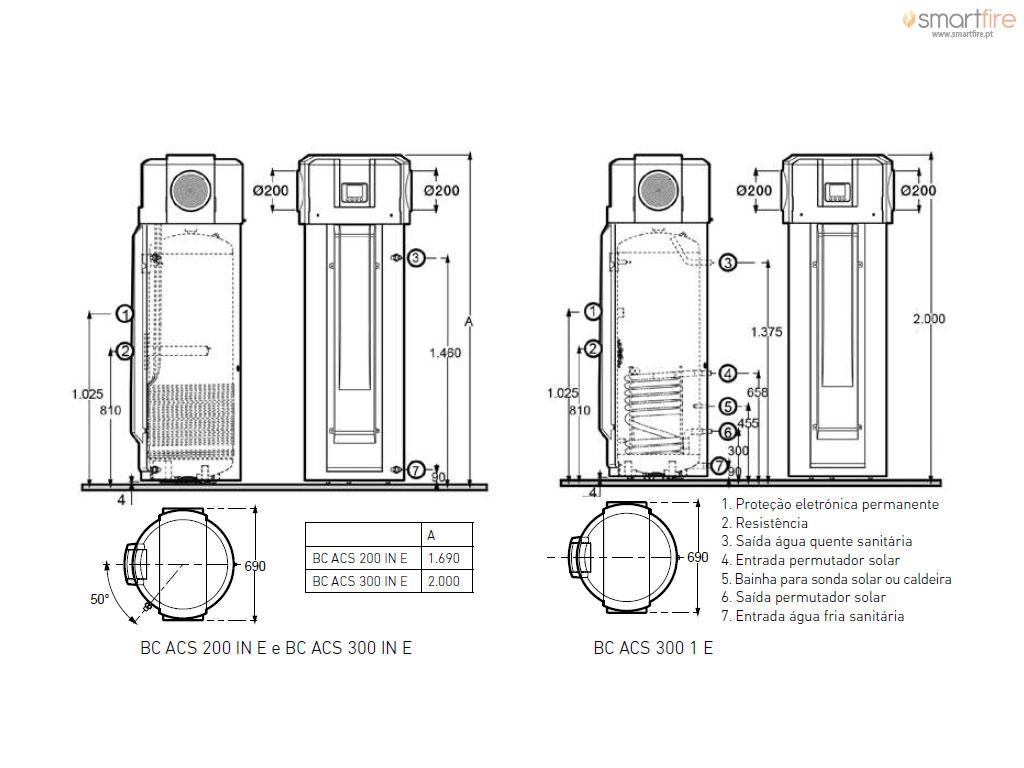 Baxi BC AQS 200-300 IN - Desenho Técnico