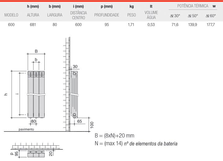 Radiadores Aquecimento Central Helyos 600 - Desenho Técnico